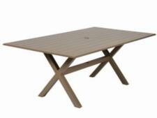 Polymer MGP Tables